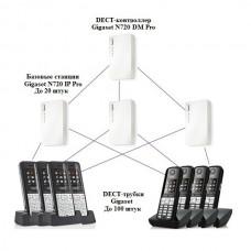 Gigaset N720 DM PRO, DECT контролер Gigaset N720 DM PRO Multicell