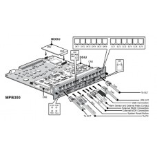 MG-MPB300, плата процессора до 414 портов, 6DKT+6SLT на борту
